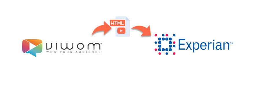 Viewed y Experian: email marketing para la captación y fidelización de clientes
