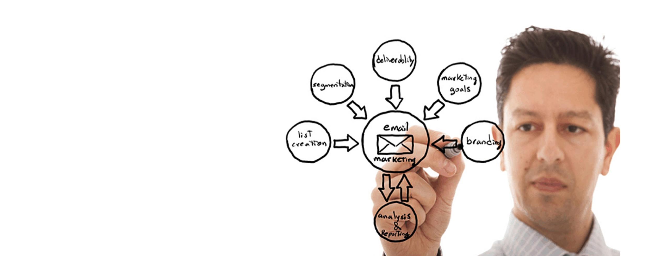 La figura del Email Marketing Manager, ¿por qué es tan importante?